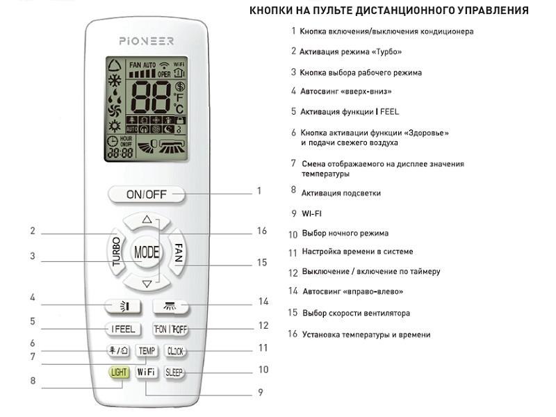 Пульт ДУ сплит-системы Pioneer Fortis DC Inverter