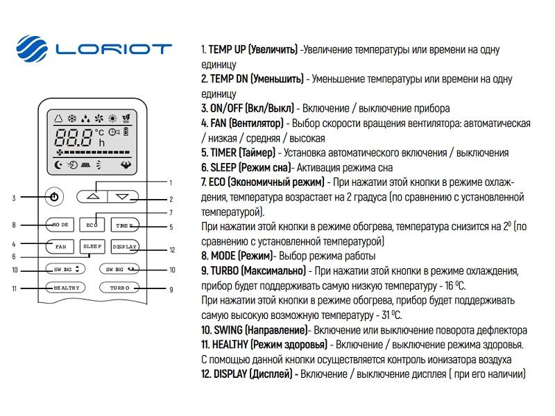 Пульт ДУ сплит-системы Loriot