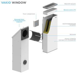 Приточно-вытяжная вентиляция VAKIO WINDOW