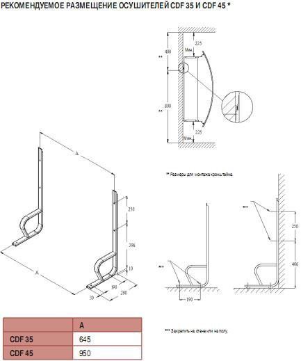 komplekt-dlya-napolnogo-montazha-cdf-35-45